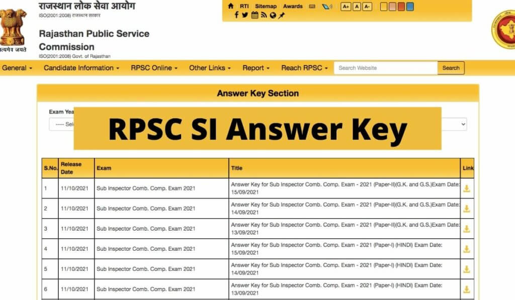 RPSC SI Answer Key 2021 Released Direct Link Question Paper Solutions